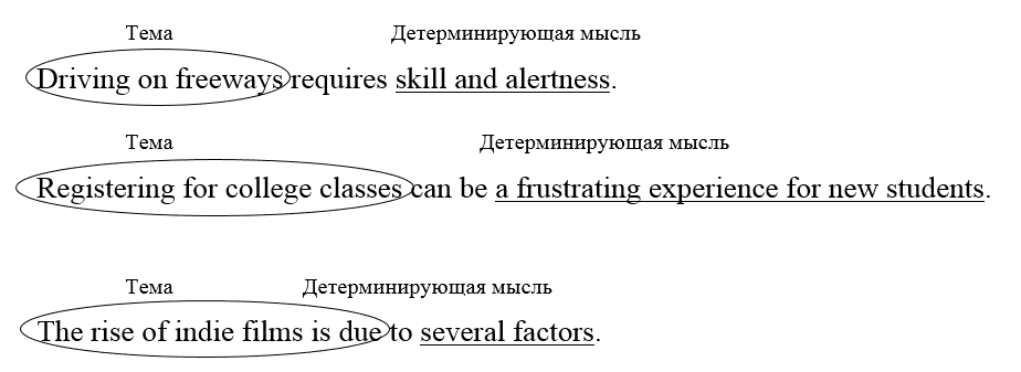 kak-napisat-essay