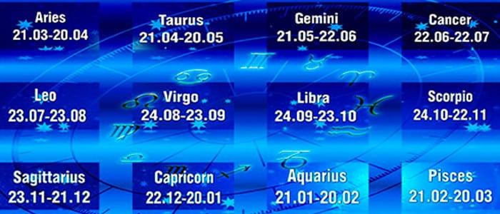 znak-zodiac