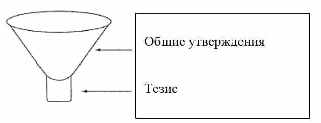 predlogenie-tip